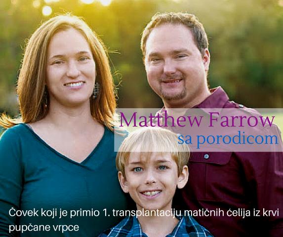 Matthew Farrow