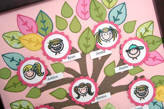 porodično stablo 1